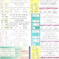 Various Artists - Ticket Stubs (1986 - 1991)
